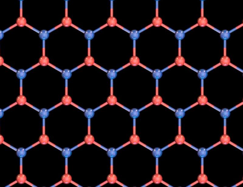 氮化硼粉末
