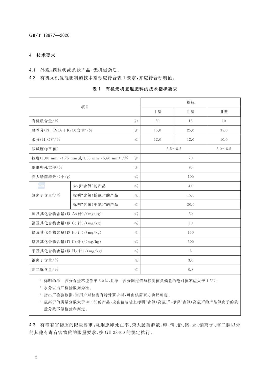 GBT18877-2020有机无机复混肥料